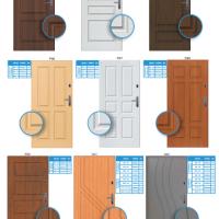 Vzory panelových dveří do bytu 3